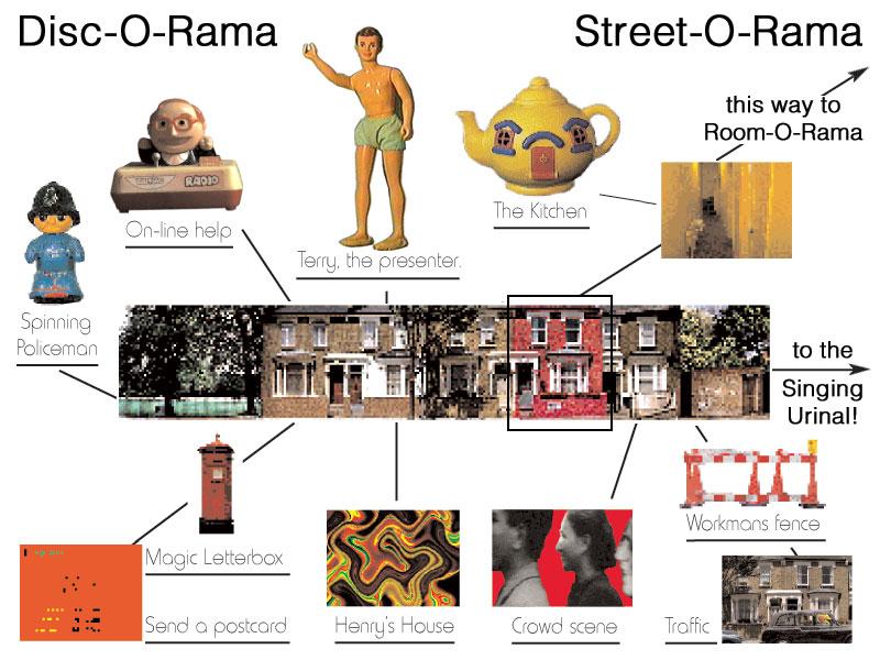 Street-O-Rama interactive CD-Rom